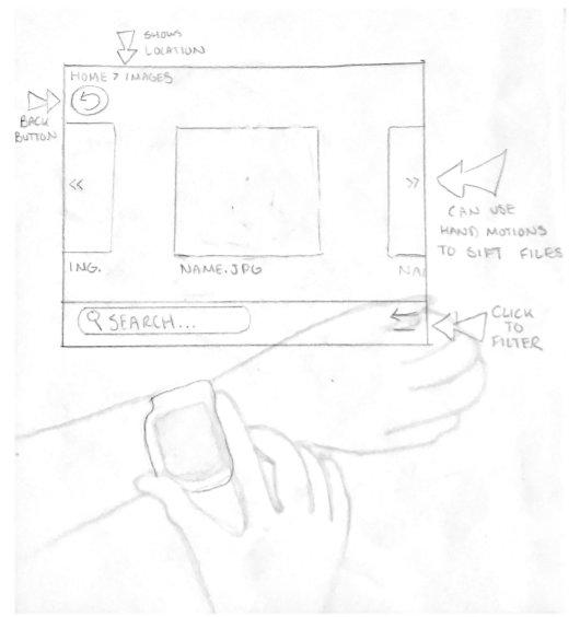 Wrist Watch UI with Carousel